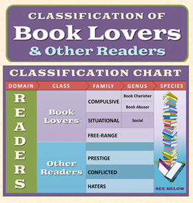 Species of Readers Infographic